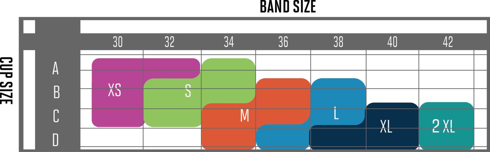 Augusta Sportswear Bra Size Chart