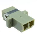 CableWholesale 31F2-LL410 Fiber Optic Coupler, LC/LC Female, Duplex, Plastic Housing