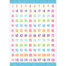 Barker Creek & Lasting Lessons BCP1839 Early Learning Poster Counting To 120