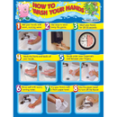 Carson Dellosa CD-114021 How To Wash Your Hands