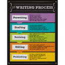 Carson Dellosa CD-114111 The Writing Process Chartlet Gr 2-5