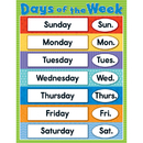 Carson Dellosa CD-114115 Days Of The Week Chartlet Gr K-4