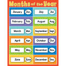 Carson Dellosa CD-114116 Months Of The Year Chartlet Gr Pk-5