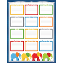 Carson Dellosa CD-114203 Parade Of Elephants Birthday Chart
