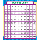 Carson Dellosa CD-168070 Hundred Chart Stickers