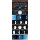 Carson Dellosa CD-410037 Bbs Phases Of The Moon Gr 4-8