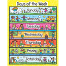 Carson Dellosa CD-6392 Chart Days Of The Week Kid Drawn