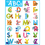 Creative Teaching Press CTP1009 The Alphabet Chart