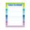 Creative Teaching Press CTP1128 Class Schedule Chart - Paint