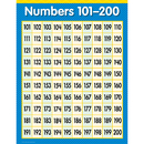 Creative Teaching Press CTP1304 Numbers 101-200 Math Sm Chart Gr1-3