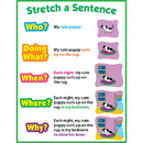Creative Teaching Press CTP4174 Stretch A Sentence Chart Gr 1-3