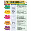 Creative Teaching Press CTP4175 The Writing Process Small Chart