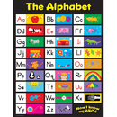 Creative Teaching Press CTP4334 The Alphabet Small Chart