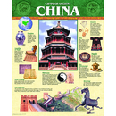 Creative Teaching Press CTP5558 Ancient China Chart