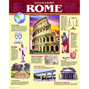 Creative Teaching Press CTP5559 Ancient Rome Chart