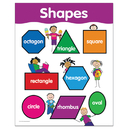 Creative Teaching Press CTP5673 Shapes Small Chart