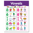 Creative Teaching Press CTP5677 Vowels Small Chart