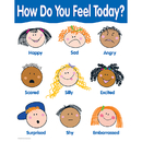 Creative Teaching Press CTP5698 Chart How Do You Feel