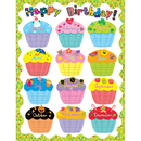 Creative Teaching Press CTP6423 Happy Birthday Chart