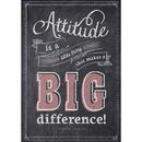 Creative Teaching Press CTP6747 Attitude Is A Little Thing Poster