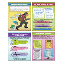 Mcdonald Publishing MC-P103 Preventing Plagiarism Teaching Poster Set
