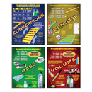Mcdonald Publishing MC-P136 The Metric System Teaching Poster Set
