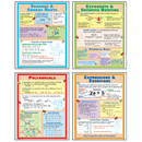 Mcdonald Publishing MC-P169 Algrebra Teaching Poster Set