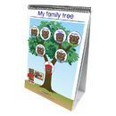 New Path Learning NP-350021 Me My Family & Others Ec Social - Studies Readiness Flip Chart