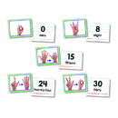North Star Teacher Resource NST9093 American Sign Language Cards Number - 0-30