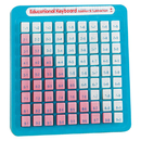 Small World Toys SWT7848 Math Keyboards Addition/Subtraction