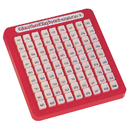 Small World Toys SWT7849 Math Keyboards Multiplication
