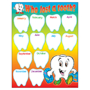 Trend Enterprises T-38078 Chart Who Lost A Tooth Gr K-2 17X22