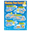 Trend Enterprises T-38085 Chart Washing Your Hands Gr Pk-5 17 X 22