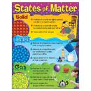 Trend Enterprises T-38120 Chart States Of Matter 17 X 22