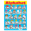 Trend Enterprises T-38157 Chart Alphabet Fun Gr Pk-1