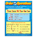 Trend Enterprises T-38177 Chart Order Of Operations Gr 4-8