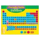 Trend Enterprises T-38193 Chart Periodic Table Of Element 4-8