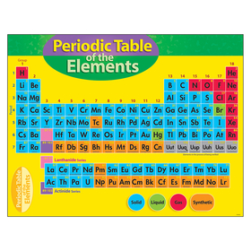 Trend Enterprises T-38193 Chart Periodic Table Of Element 4-8, Price/EA