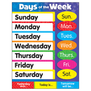 Trend Enterprises T-38203 Learning Charts Days Of The Week Stars