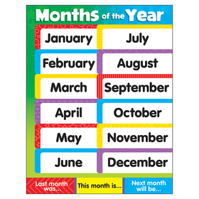 Trend Enterprises T-38204 Learning Charts Months Of The Year Stars, Price/EA