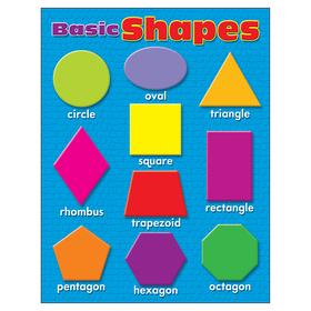 Trend Enterprises T-38207 Learning Charts Basic Shapes, Price/EA