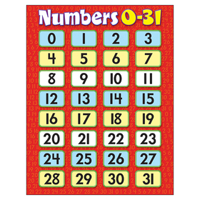 Trend Enterprises T-38209 Learning Charts Numbers 031, Price/EA