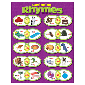 Trend Enterprises T-38210 Learning Charts Beginning Rhymes, Price/EA