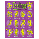 Trend Enterprises T-38213 Learning Charts Feelings