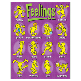 Trend Enterprises T-38213 Learning Charts Feelings, Price/EA