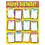 Trend Enterprises T-38264 Chart Razzle Dazzle Birthday