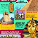 Trend Enterprises T-38311 Ancient Egypt Learning Chart