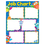 Trend Enterprises T-38445 Job Chart Owl-Stars Learning Chart