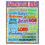 Trend Enterprises T-38703 Names Of God Learning Chart, Price/EA