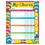 Trend Enterprises T-73145 Sock Monkey Chore Chart